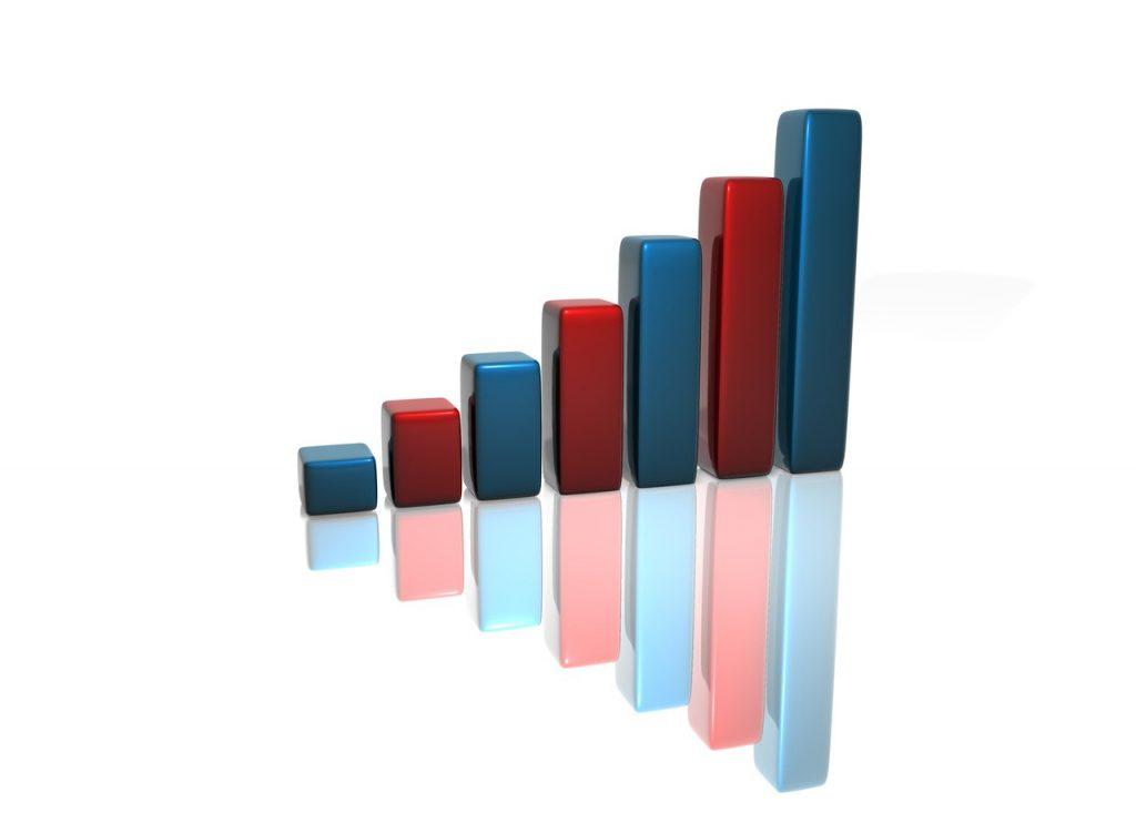 Inwestycje wewnątrz firm